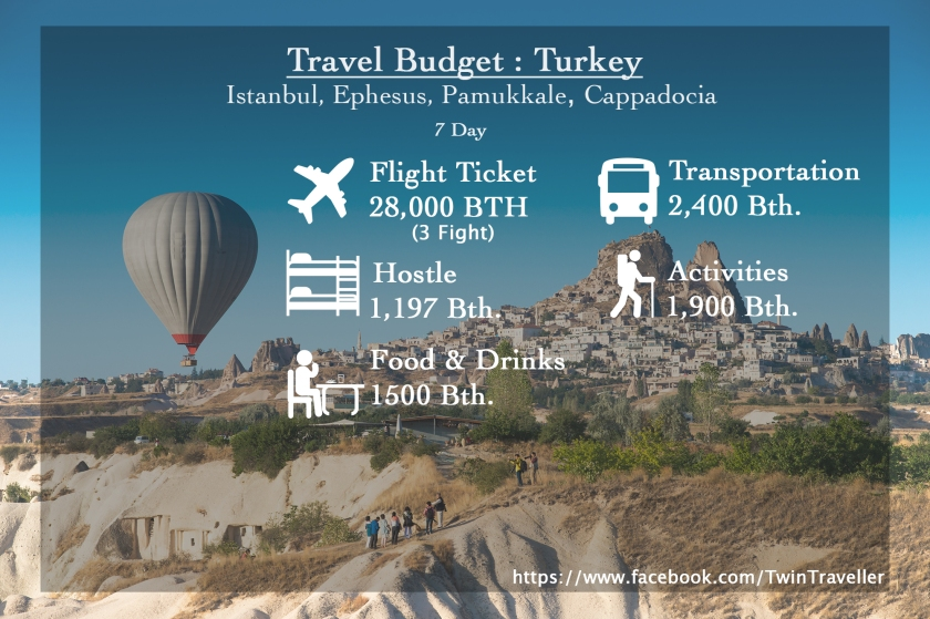 Travel_budget_1